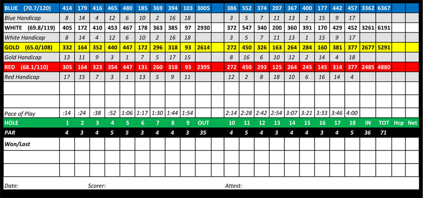 Scorecard for Wynding Brook Golf Club